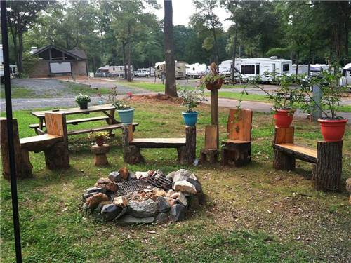 CROWN COVE RV PARK at FORT MILL, SC