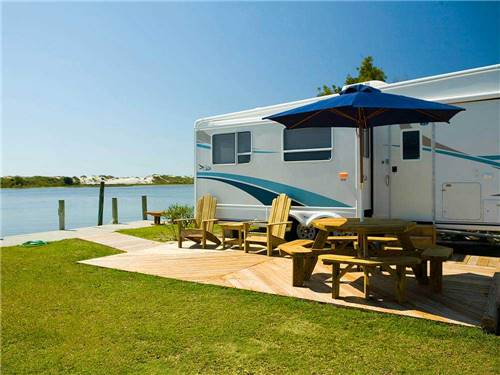Rv Parks In North Carolina North Carolina Campgrounds